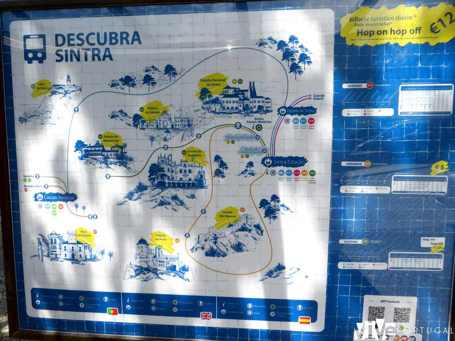 Plano de los autobuses turísticos de Sintra